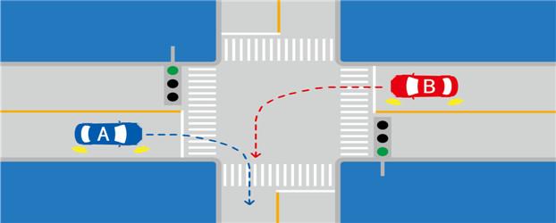 如图所示,a车具有优先通行权