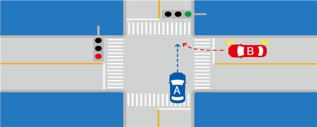 如图所示,b车具有优先通行权
